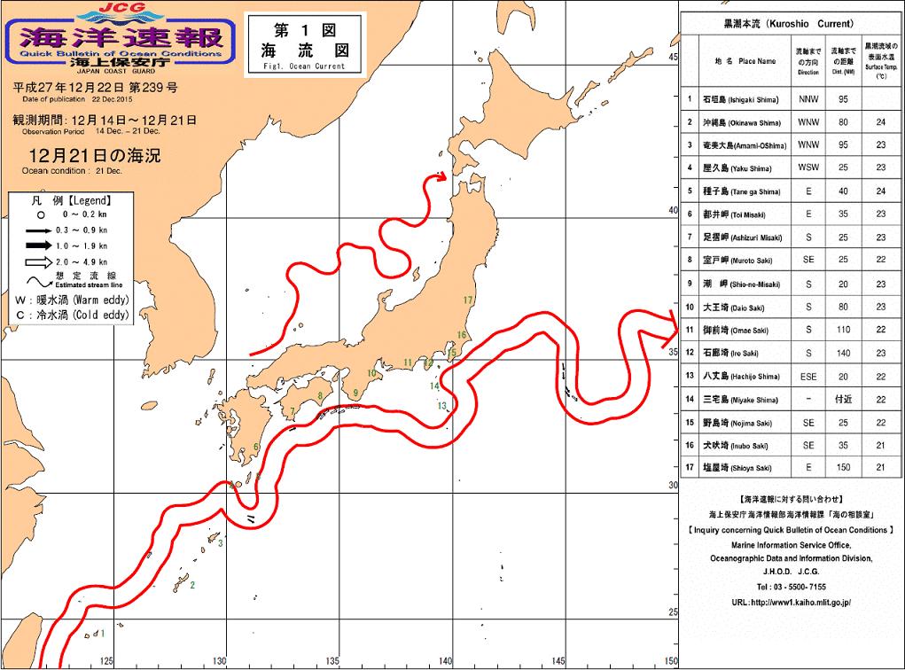 ザ・黒潮!水温21℃+ブルーな海が今の神子元です![1]
